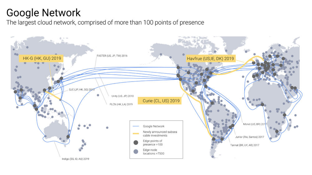 Google Cloud Expands With Fresh Underwater Data Cables